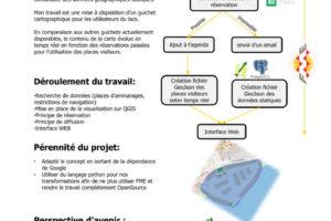 Affiche_travail_de_Brevet