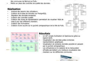 Microsoft PowerPoint - Affiche.pptx